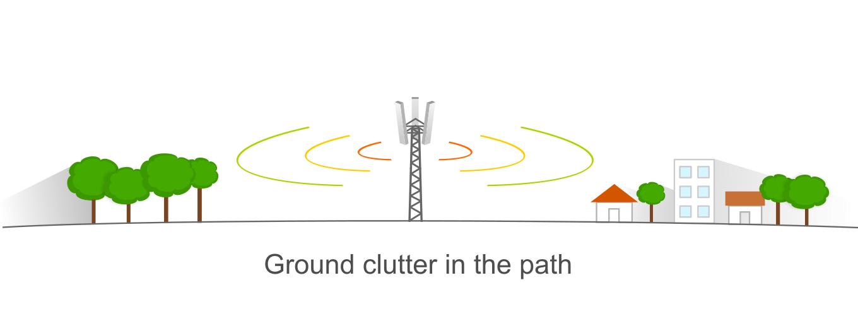 telecom signal ground clutter