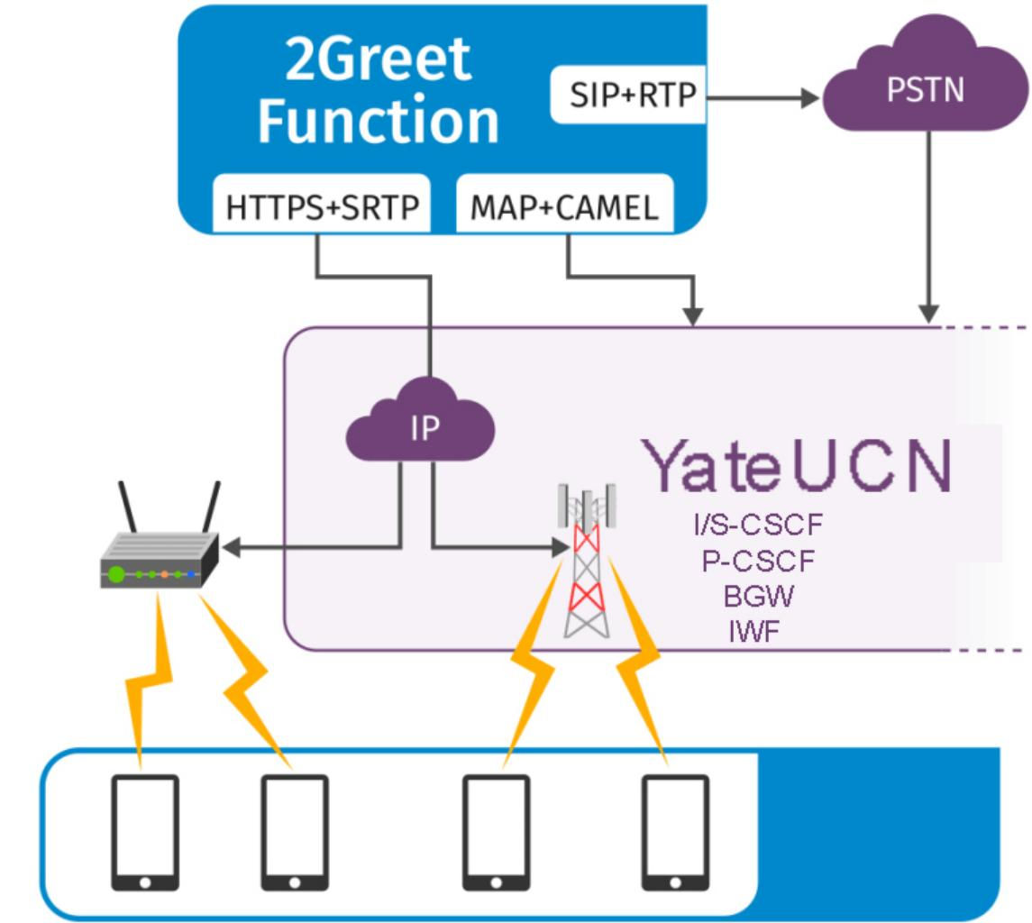 VoLTE IMS diagram