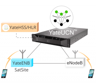 image revealing the EPC based on YateUCN and how it simplify the network