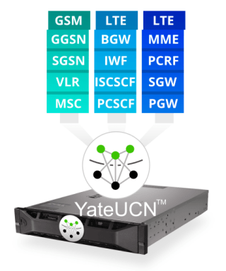 YateUCN running on a server, can be GSM, EPC or IMS core network