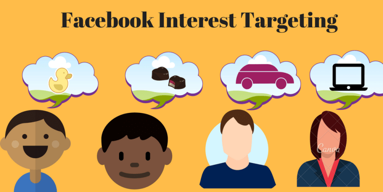 Facebook Interest Targeting
