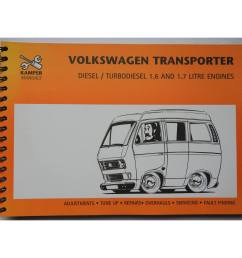 oxfam shop poole 2001 vw transporter service manual for all models from 1979 with lots of detail and many diagrams book is in very good condition  [ 1000 x 1000 Pixel ]