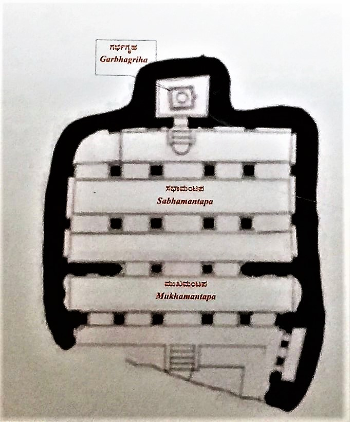 Ground plan of Cave - 1, the first of the four rock-cut caves located near Badami in Karnataka, India