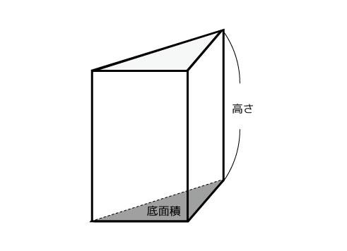 柱体の体積と容積