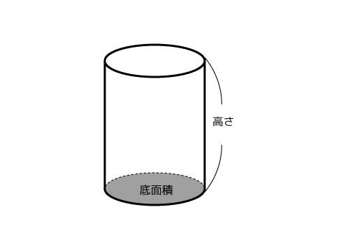 円柱の体積と容積