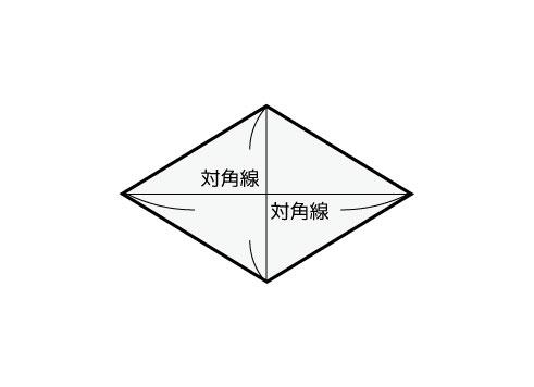 ひし形の面積