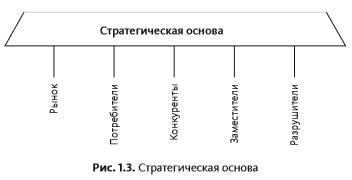 treugolnik-q3
