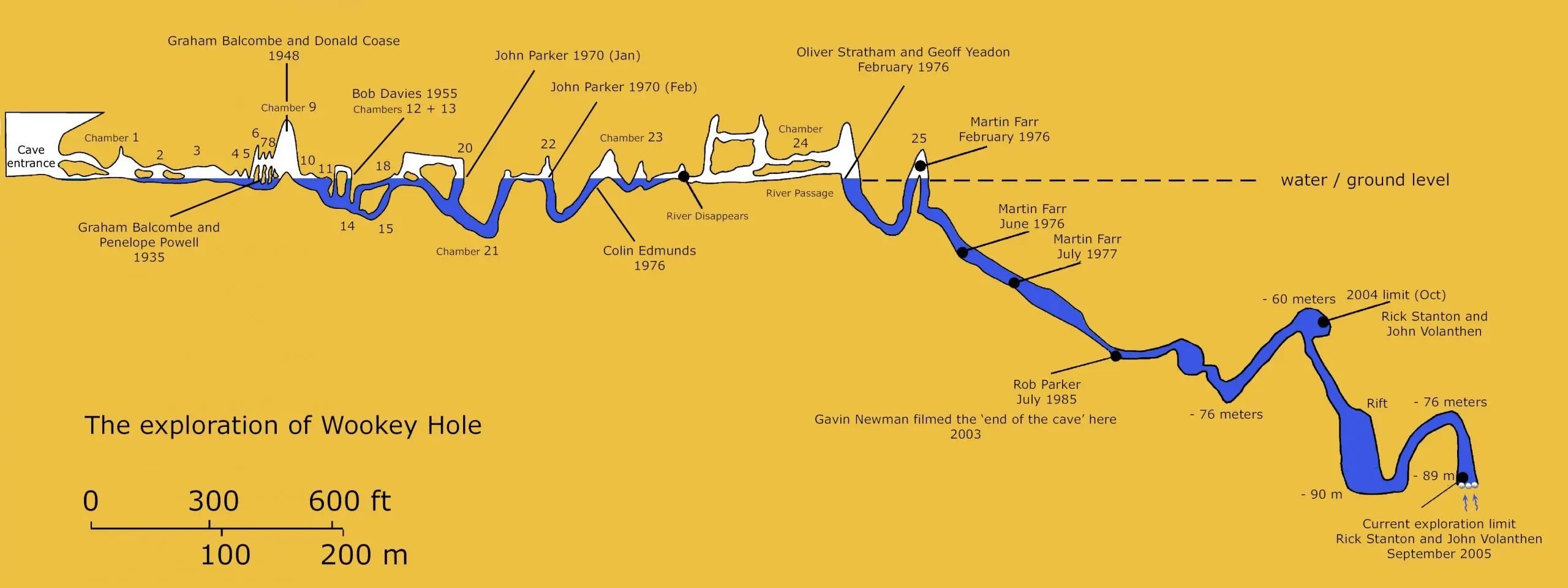 Map of Wookey Hole exploration