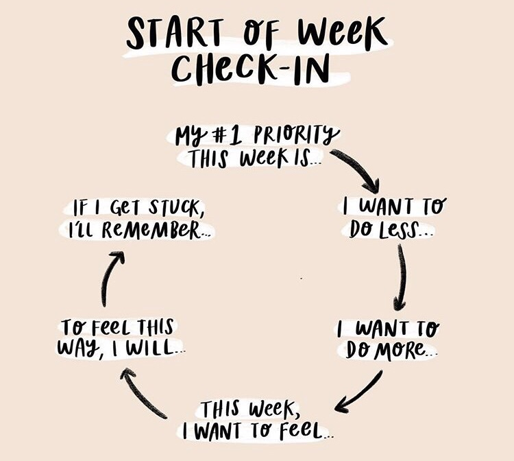 Haftalık Rutin Oluşturmak