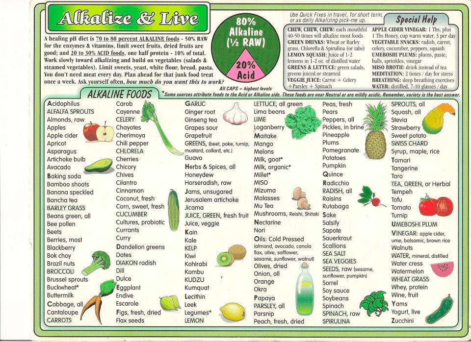 Fruits  vegetables chart benefits also color wheel of and byzantineflowers rh ybertaud wordpress
