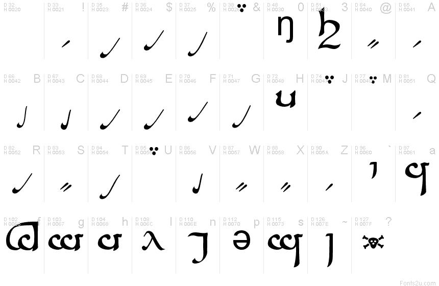 Tengwar Sindarin A font