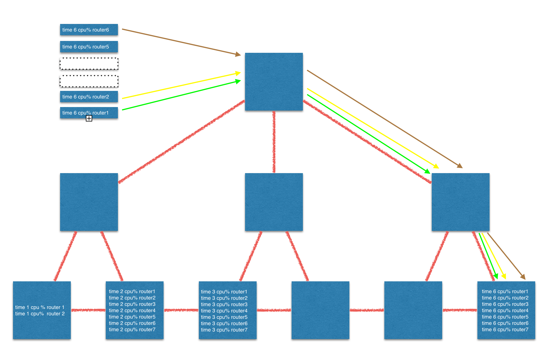 b tree index in oracle with diagram gio 50cc atv wiring and beyond