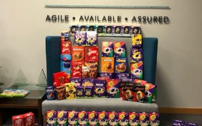 Easter Donation: Red Centric