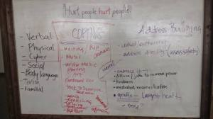 From our Bullying workshop: Hurt people hurt people.