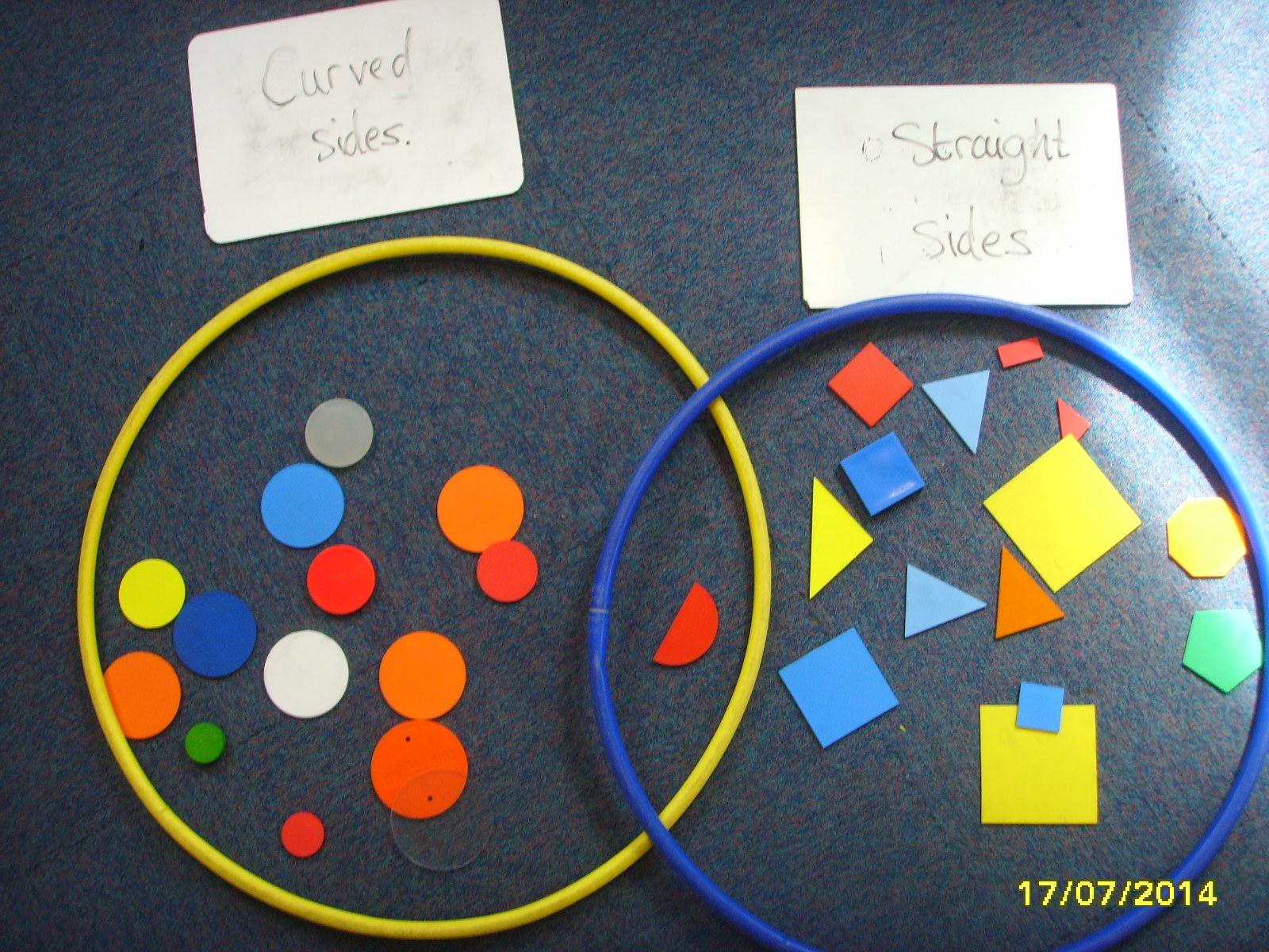 venn diagram for 2d shapes
