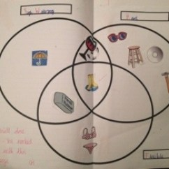 Venn Diagram Sorting Games R33 Ignition Wiring Materials And Their Properties – | Year 3/4 Blog