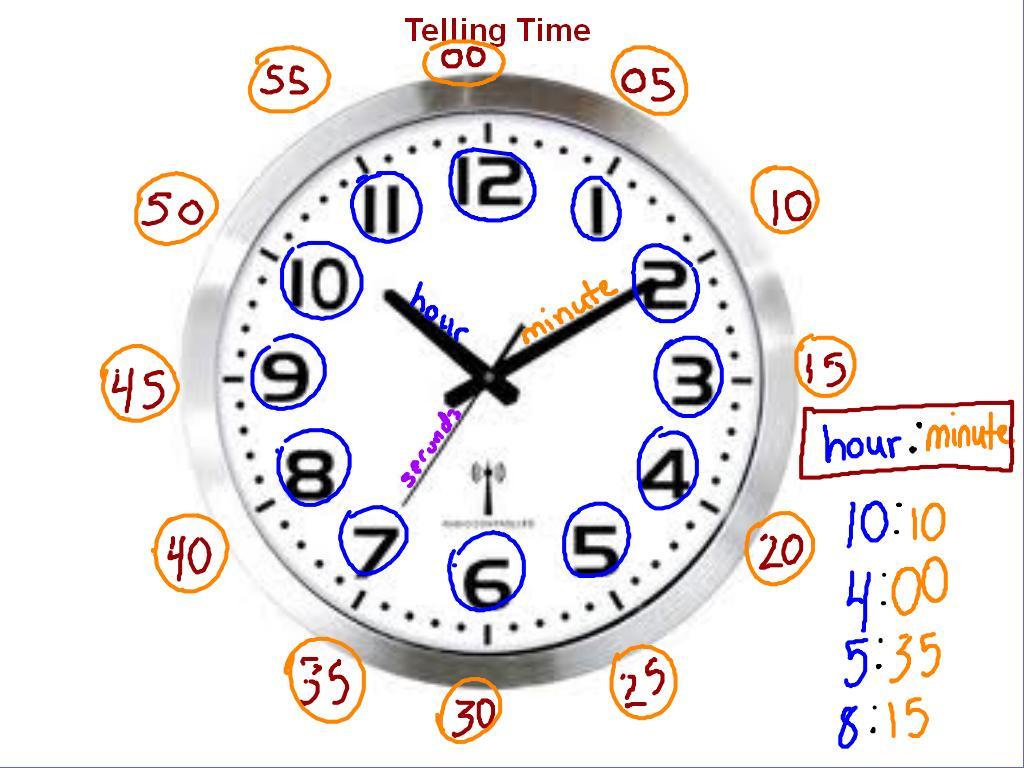 German Telling Time Worksheet