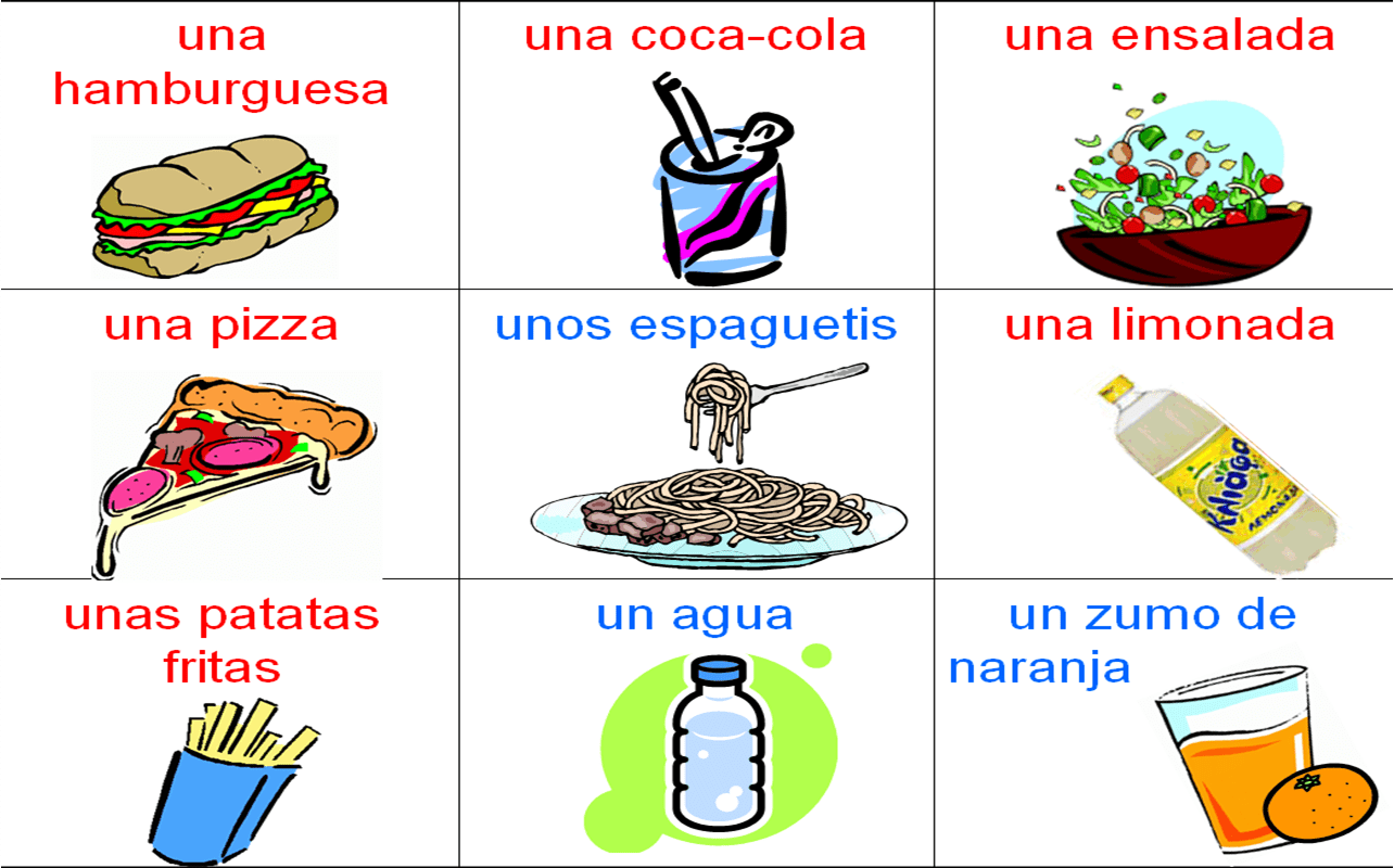 Vocabulario La Comida Y Las Bebidas Food And Drink Vocab