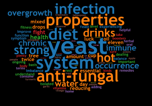 Oral Yeast Infection Home Remedies
