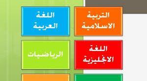 نماذج الاختبارات الوزارية ثالث