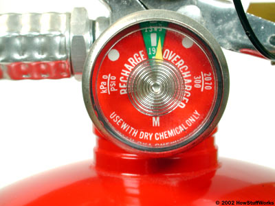 fire extinguisher guage