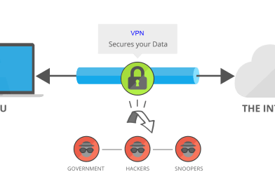 A Comprehensive Guide To VPNs And Online Safety