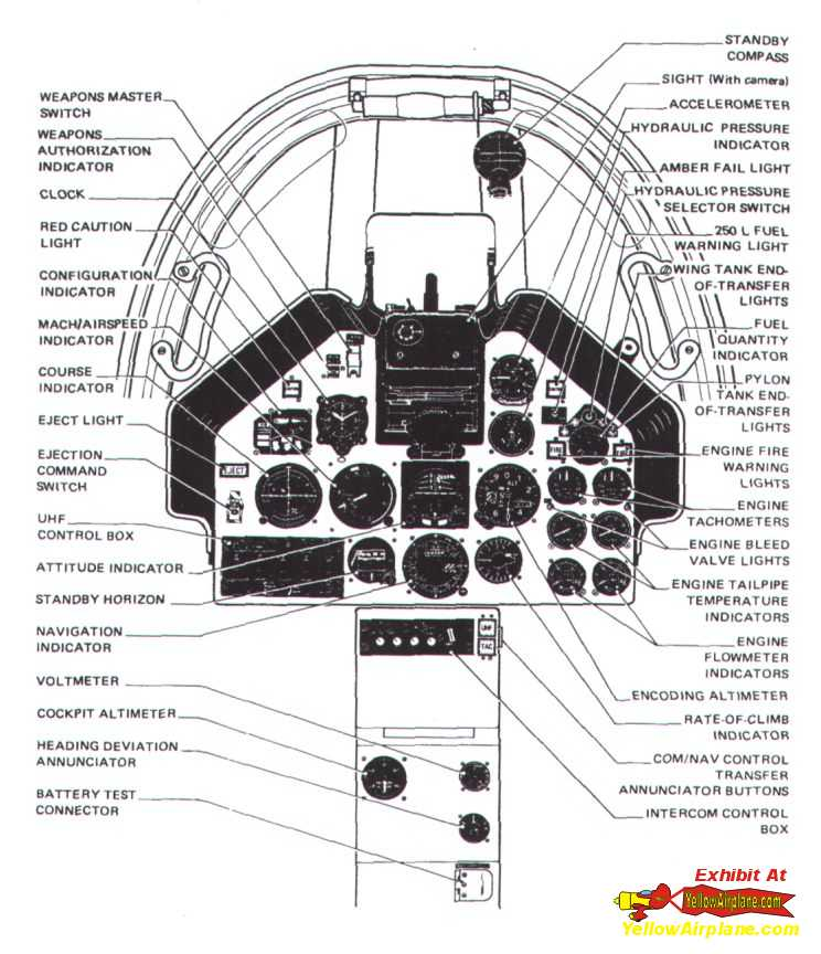 Airplane Instrument Panel Diagram, Airplane, Free Engine
