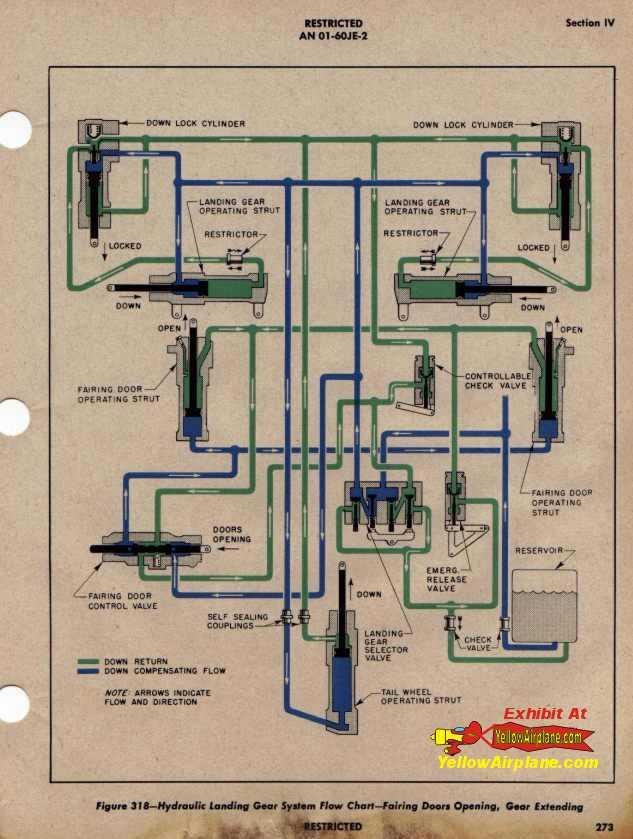 Wiring Diagram Further Rv Landing Gear Switch Wiring Diagram