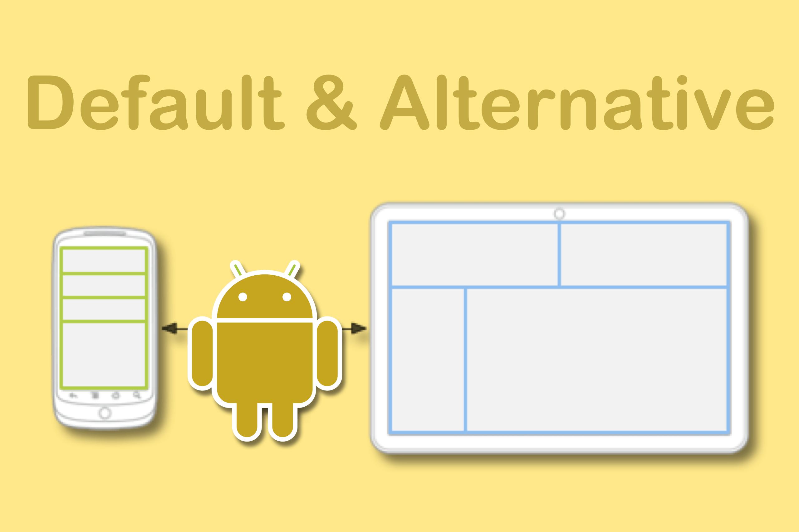 Android Bài 8: Làm Quen Với Android Resource