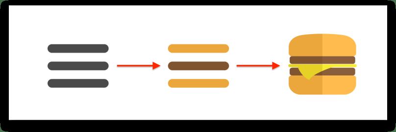 Navigation Drawer được mở ra khi nhấn vào icon hamburger