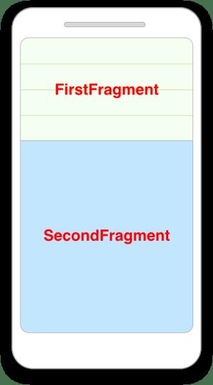 Giao diện khi sử dụng các Fragment