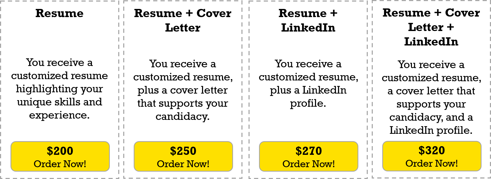 Resume Writing Services: Options