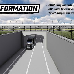 Lay Out Chair Swing With Stand Outdoor Talladega Superspeedway 'transformation' Renovation Project To Start 'in A Matter Of Days ...
