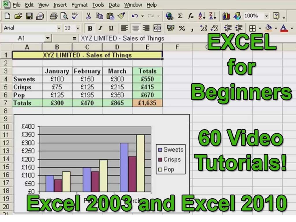 Microsoft Excel Charts Tutorial
