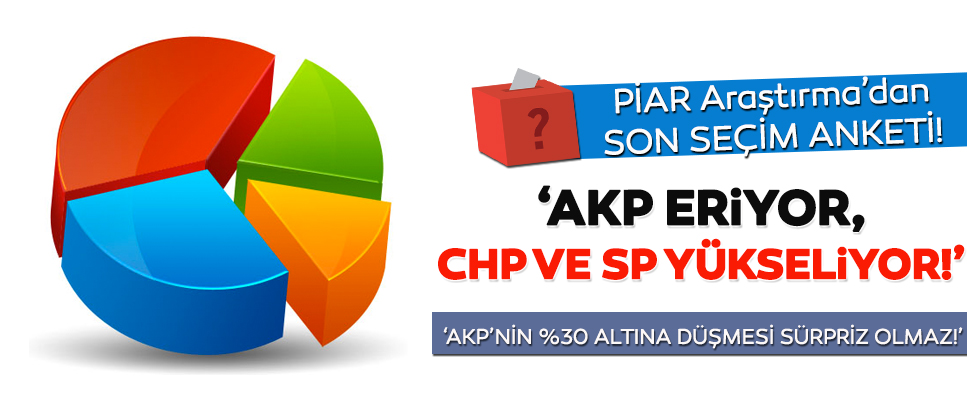 PİAR Araştırma'dan son anket: AKP eriyor, CHP ve SP yükseliyor!