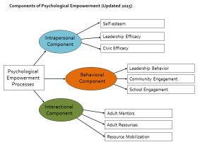 PE conceptual model updated 11-2015