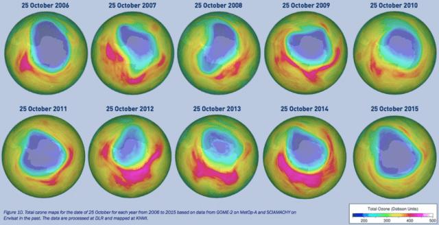 ozon degisimi yillara gore