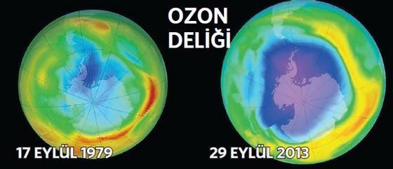 ozon deliği