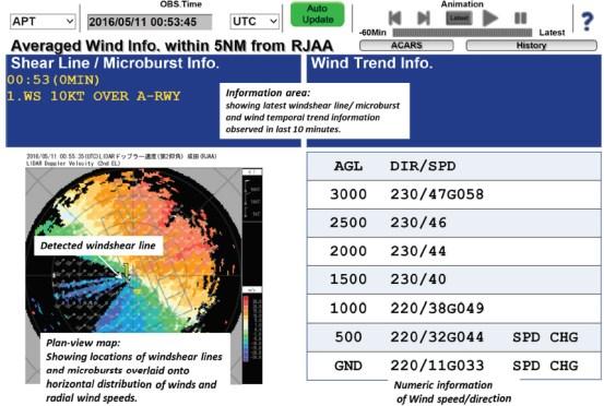 ALWIN programı ekran görüntüsü