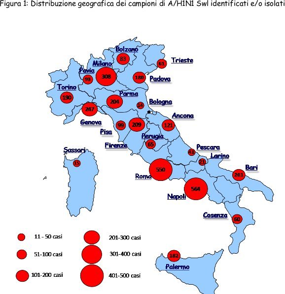 Dati rete Influnet suddivisi per Regione