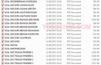 Contoh Soal SKD SKB CPNS 2018