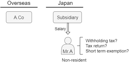 nonresident subsidiary pay