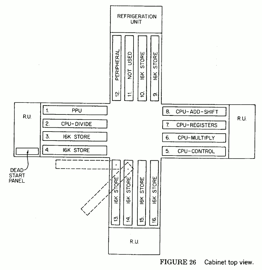 The CDC 6600 Architecture