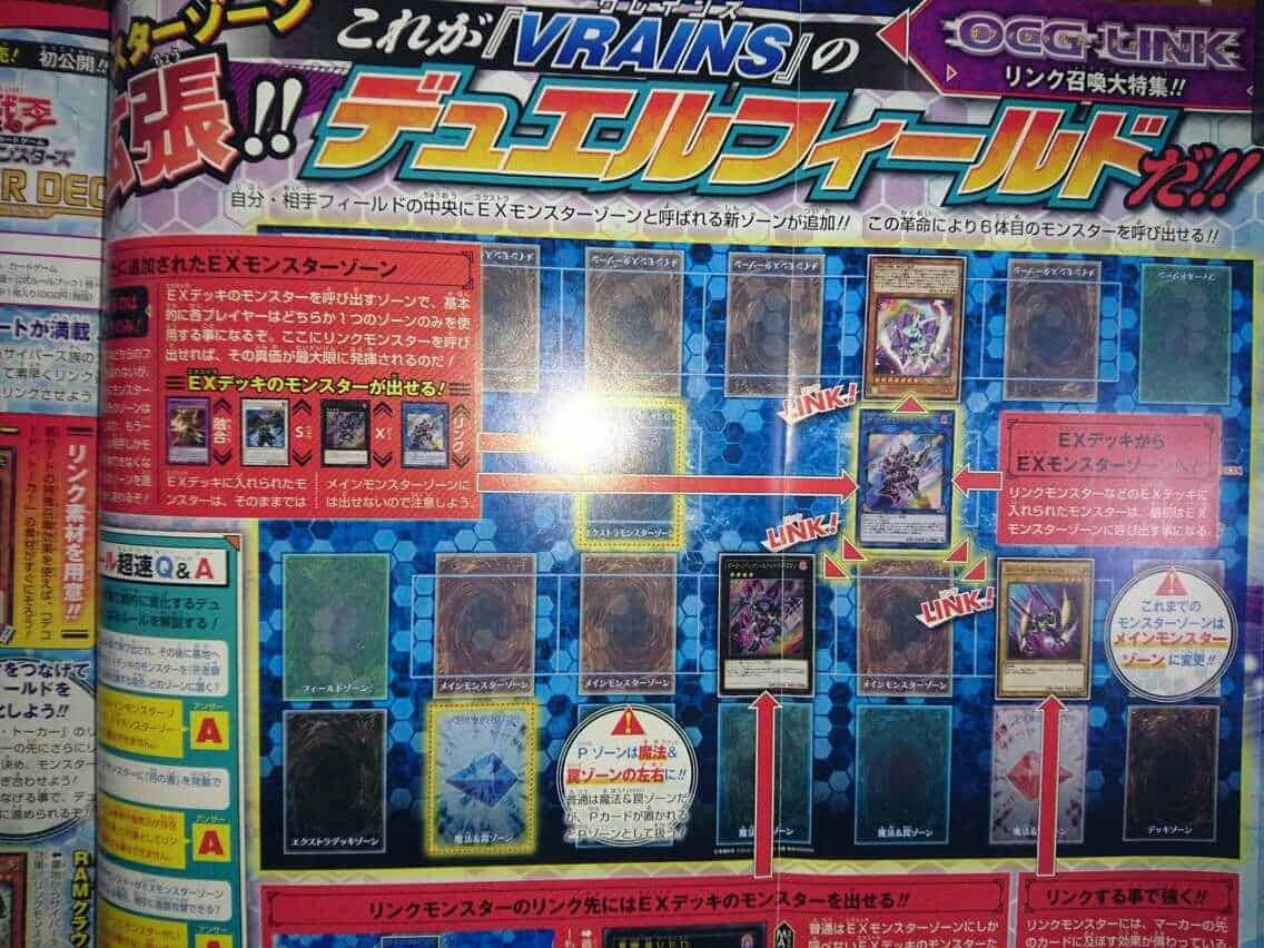 Frequently asked questions regarding the recent rule changes : yugioh