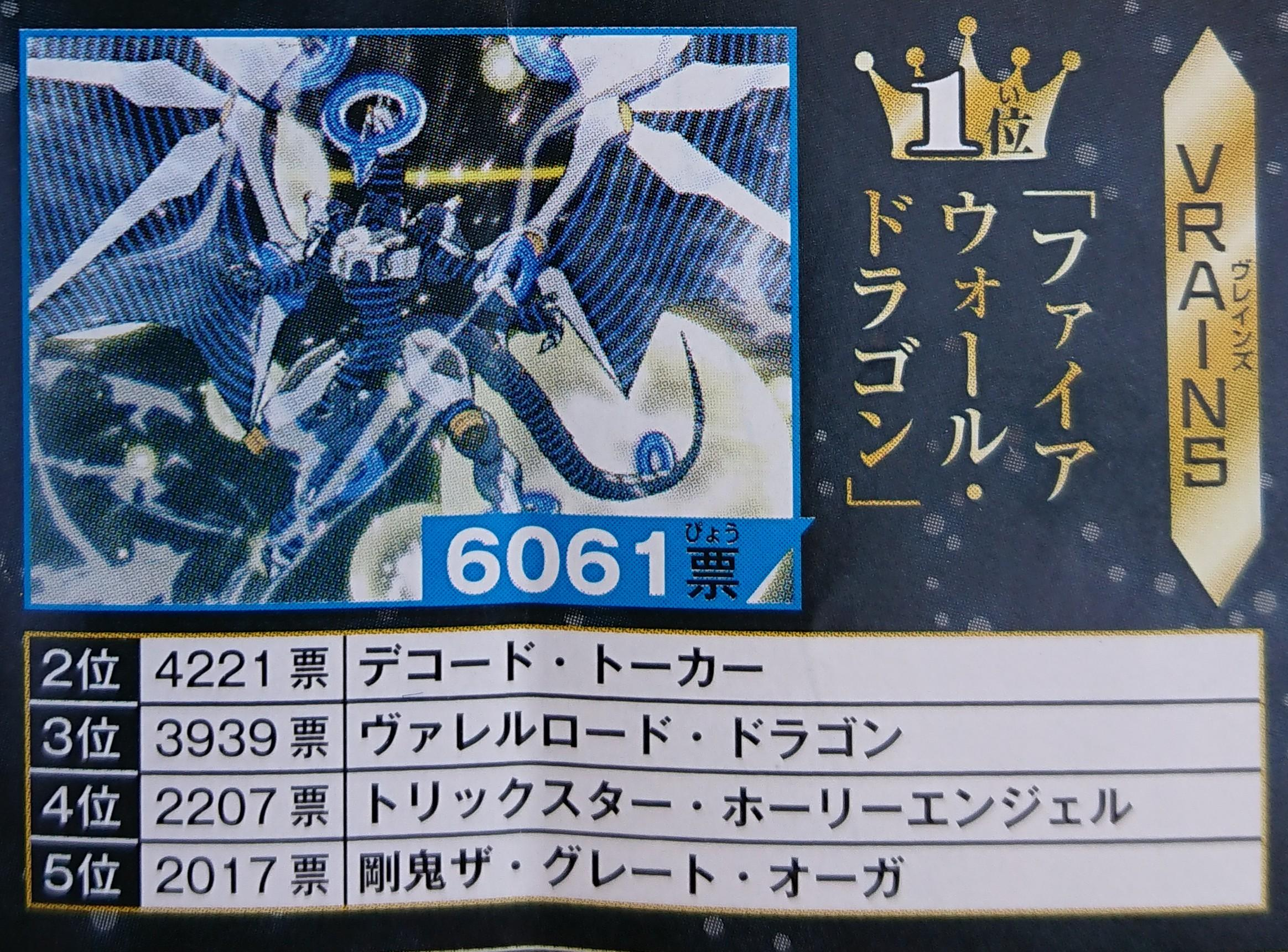 The Organization | 20th Monster Selection Winners