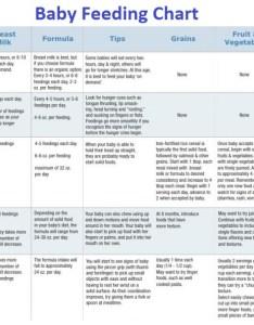 Feeding chart for infants also timiznceptzmusic rh