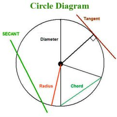 Power Circle Diagram Installing A Light Switch Wiring Diagrams Chart Charts Alt