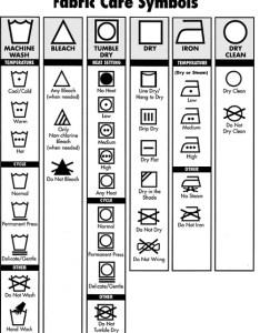 Source clothing laundry chart alt also fabric care symbols rh ygraph