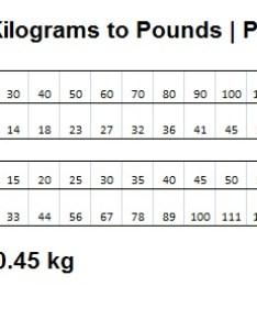 Weight conversion chart lb to kg alt also rh ygraph