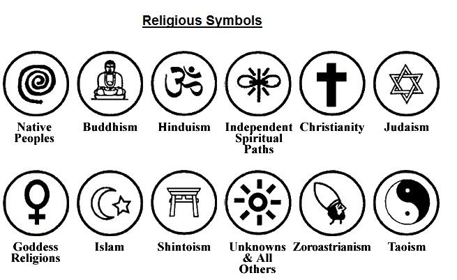 religious symbols symbols of